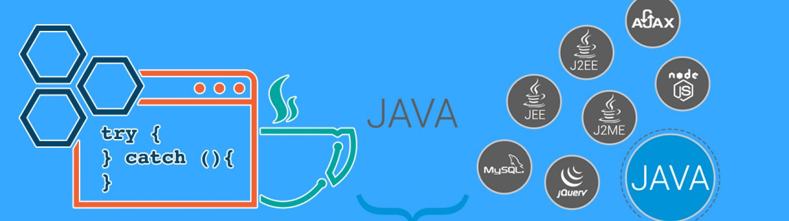 JAVA-AND-J2EE-1
